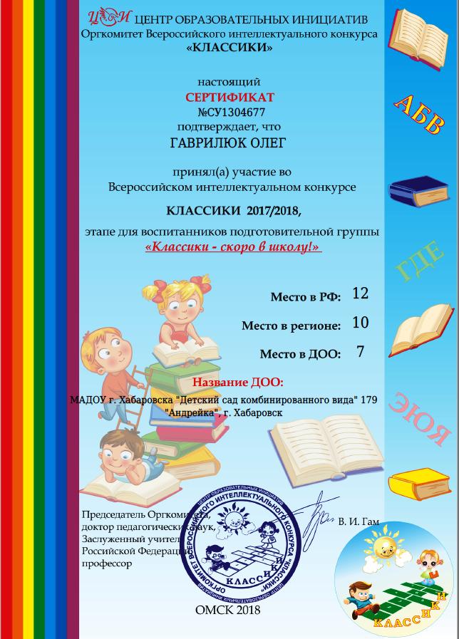 Сертификат Гаврилюк